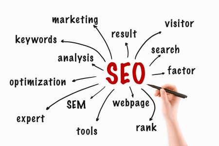 Search Engine Optimization Works
