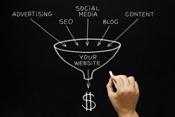 Website as Sales Funnel